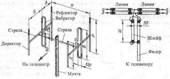 Антенна. 5-41.jpg